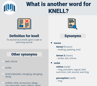 knell, synonym knell, another word for knell, words like knell, thesaurus knell