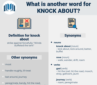 knock about, synonym knock about, another word for knock about, words like knock about, thesaurus knock about
