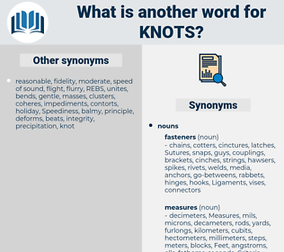 knots, synonym knots, another word for knots, words like knots, thesaurus knots