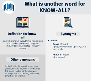 know-all, synonym know-all, another word for know-all, words like know-all, thesaurus know-all