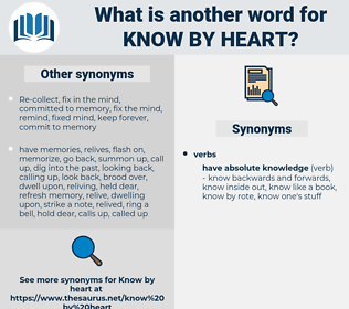 know by heart, synonym know by heart, another word for know by heart, words like know by heart, thesaurus know by heart