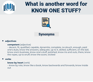 know one stuff, synonym know one stuff, another word for know one stuff, words like know one stuff, thesaurus know one stuff