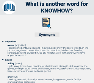 knowhow, synonym knowhow, another word for knowhow, words like knowhow, thesaurus knowhow