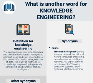 knowledge engineering, synonym knowledge engineering, another word for knowledge engineering, words like knowledge engineering, thesaurus knowledge engineering