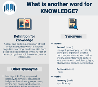 knowledge, synonym knowledge, another word for knowledge, words like knowledge, thesaurus knowledge
