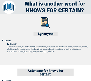 knows for certain, synonym knows for certain, another word for knows for certain, words like knows for certain, thesaurus knows for certain