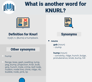 Knurl, synonym Knurl, another word for Knurl, words like Knurl, thesaurus Knurl