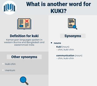 kuki, synonym kuki, another word for kuki, words like kuki, thesaurus kuki