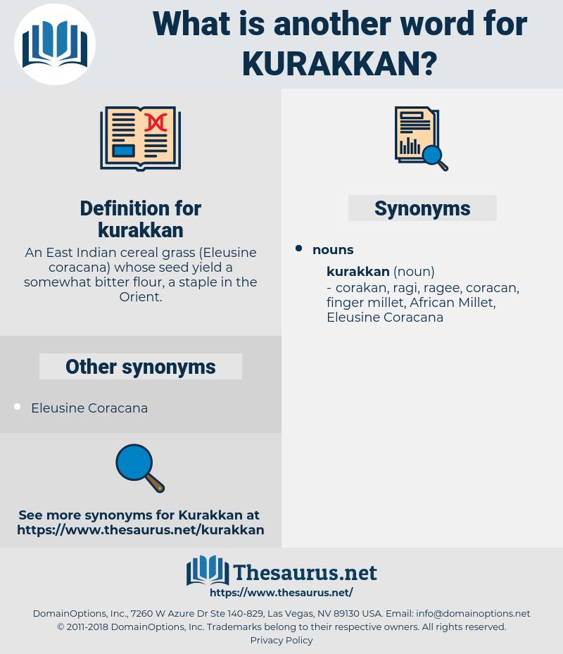 kurakkan, synonym kurakkan, another word for kurakkan, words like kurakkan, thesaurus kurakkan