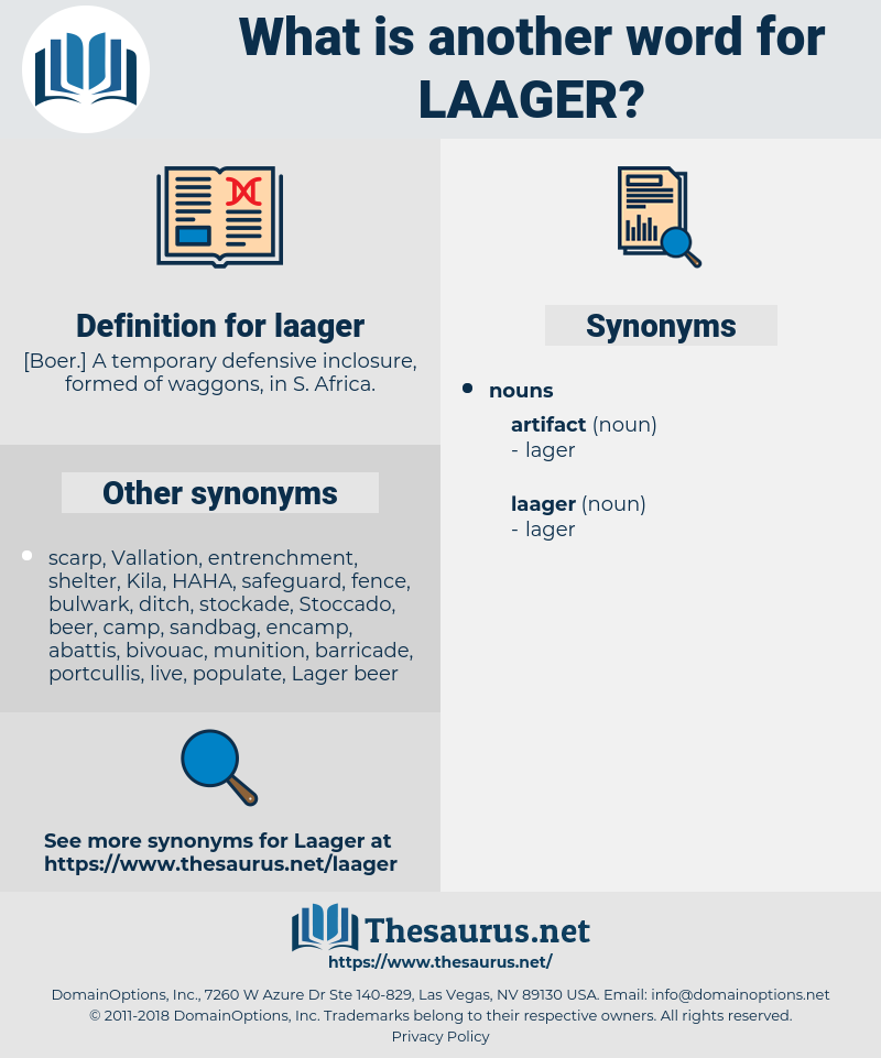 laager, synonym laager, another word for laager, words like laager, thesaurus laager