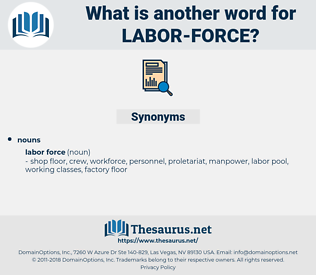 labor force, synonym labor force, another word for labor force, words like labor force, thesaurus labor force