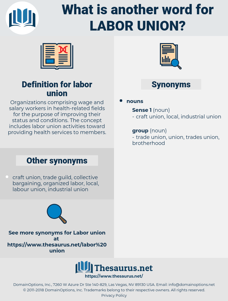 labor union, synonym labor union, another word for labor union, words like labor union, thesaurus labor union