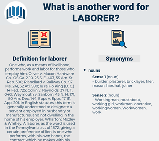 laborer, synonym laborer, another word for laborer, words like laborer, thesaurus laborer