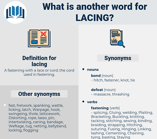 lacing, synonym lacing, another word for lacing, words like lacing, thesaurus lacing