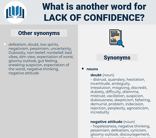 lack of confidence, synonym lack of confidence, another word for lack of confidence, words like lack of confidence, thesaurus lack of confidence