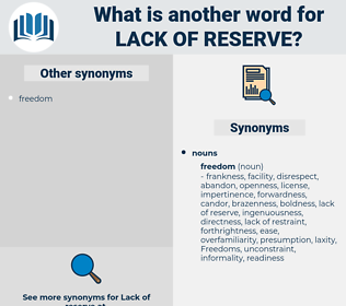 lack of reserve, synonym lack of reserve, another word for lack of reserve, words like lack of reserve, thesaurus lack of reserve
