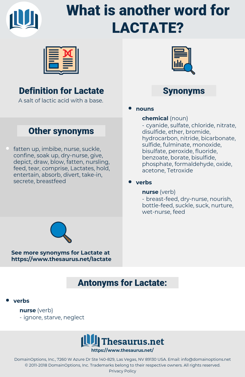Lactate, synonym Lactate, another word for Lactate, words like Lactate, thesaurus Lactate