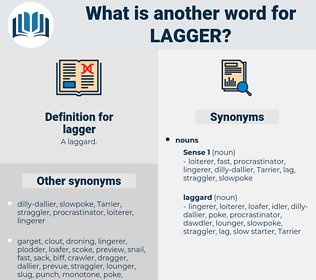 lagger, synonym lagger, another word for lagger, words like lagger, thesaurus lagger