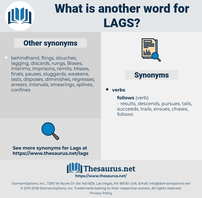 lags, synonym lags, another word for lags, words like lags, thesaurus lags