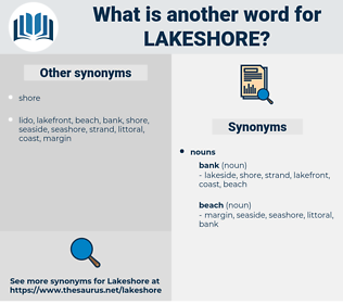 lakeshore, synonym lakeshore, another word for lakeshore, words like lakeshore, thesaurus lakeshore
