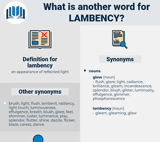 lambency, synonym lambency, another word for lambency, words like lambency, thesaurus lambency