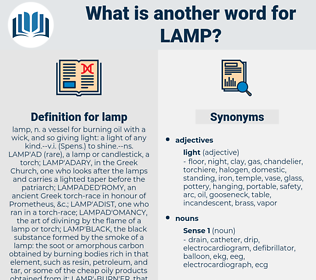 lamp, synonym lamp, another word for lamp, words like lamp, thesaurus lamp