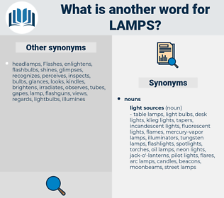 lamps, synonym lamps, another word for lamps, words like lamps, thesaurus lamps
