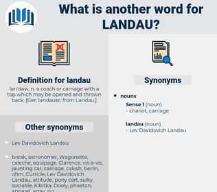 landau, synonym landau, another word for landau, words like landau, thesaurus landau