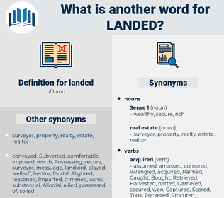 landed, synonym landed, another word for landed, words like landed, thesaurus landed