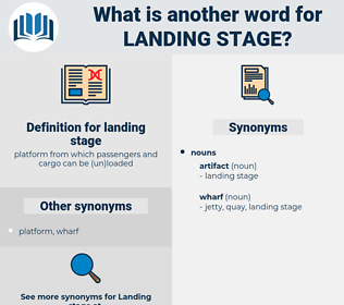 landing stage, synonym landing stage, another word for landing stage, words like landing stage, thesaurus landing stage