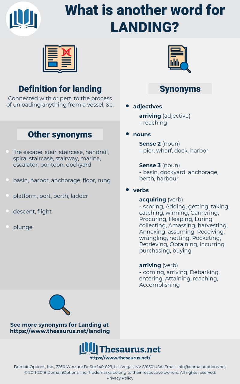 landing, synonym landing, another word for landing, words like landing, thesaurus landing