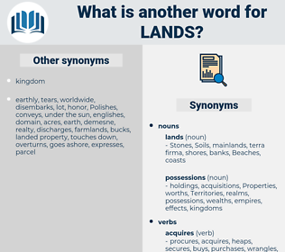 lands, synonym lands, another word for lands, words like lands, thesaurus lands
