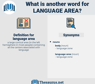 language area, synonym language area, another word for language area, words like language area, thesaurus language area