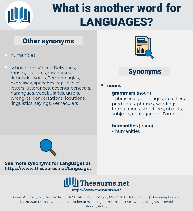 Languages, synonym Languages, another word for Languages, words like Languages, thesaurus Languages