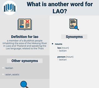 lao, synonym lao, another word for lao, words like lao, thesaurus lao