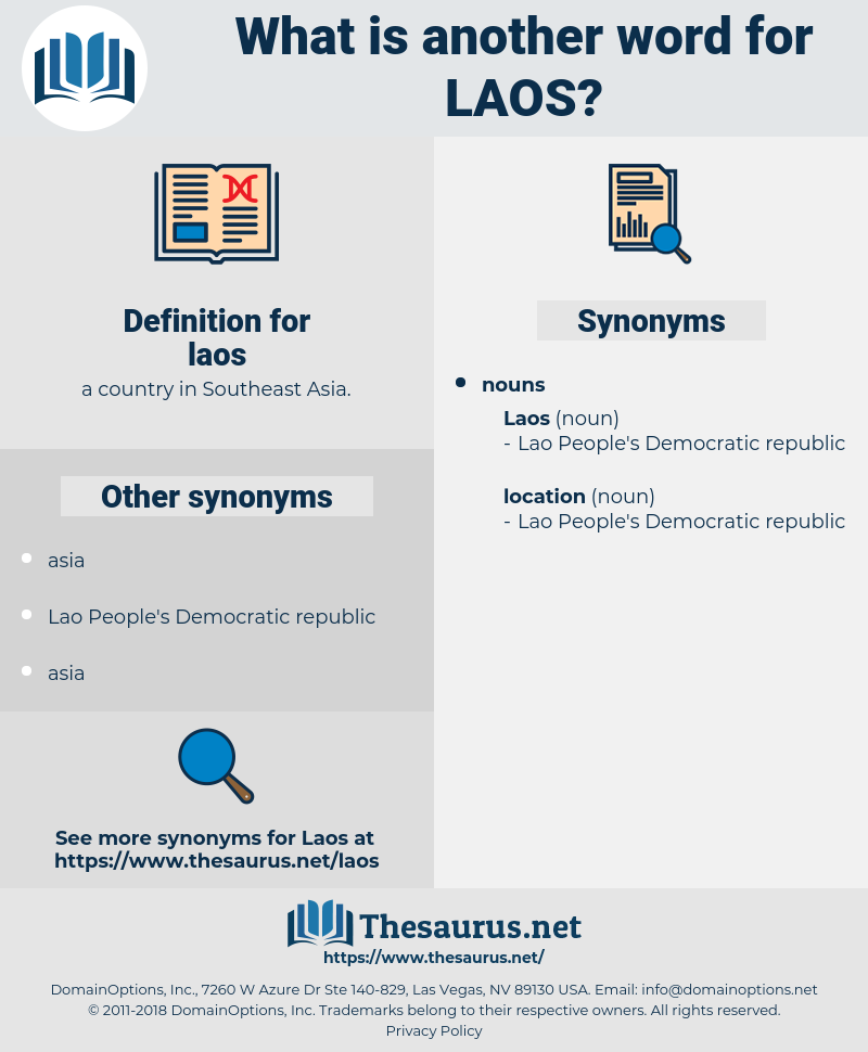 laos, synonym laos, another word for laos, words like laos, thesaurus laos
