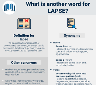 lapse, synonym lapse, another word for lapse, words like lapse, thesaurus lapse