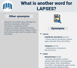 lapses, synonym lapses, another word for lapses, words like lapses, thesaurus lapses
