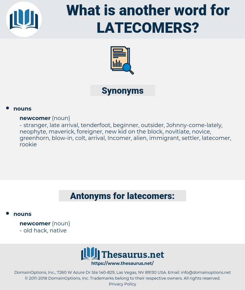 latecomers, synonym latecomers, another word for latecomers, words like latecomers, thesaurus latecomers