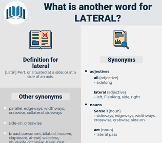lateral, synonym lateral, another word for lateral, words like lateral, thesaurus lateral