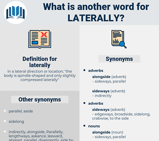 laterally, synonym laterally, another word for laterally, words like laterally, thesaurus laterally