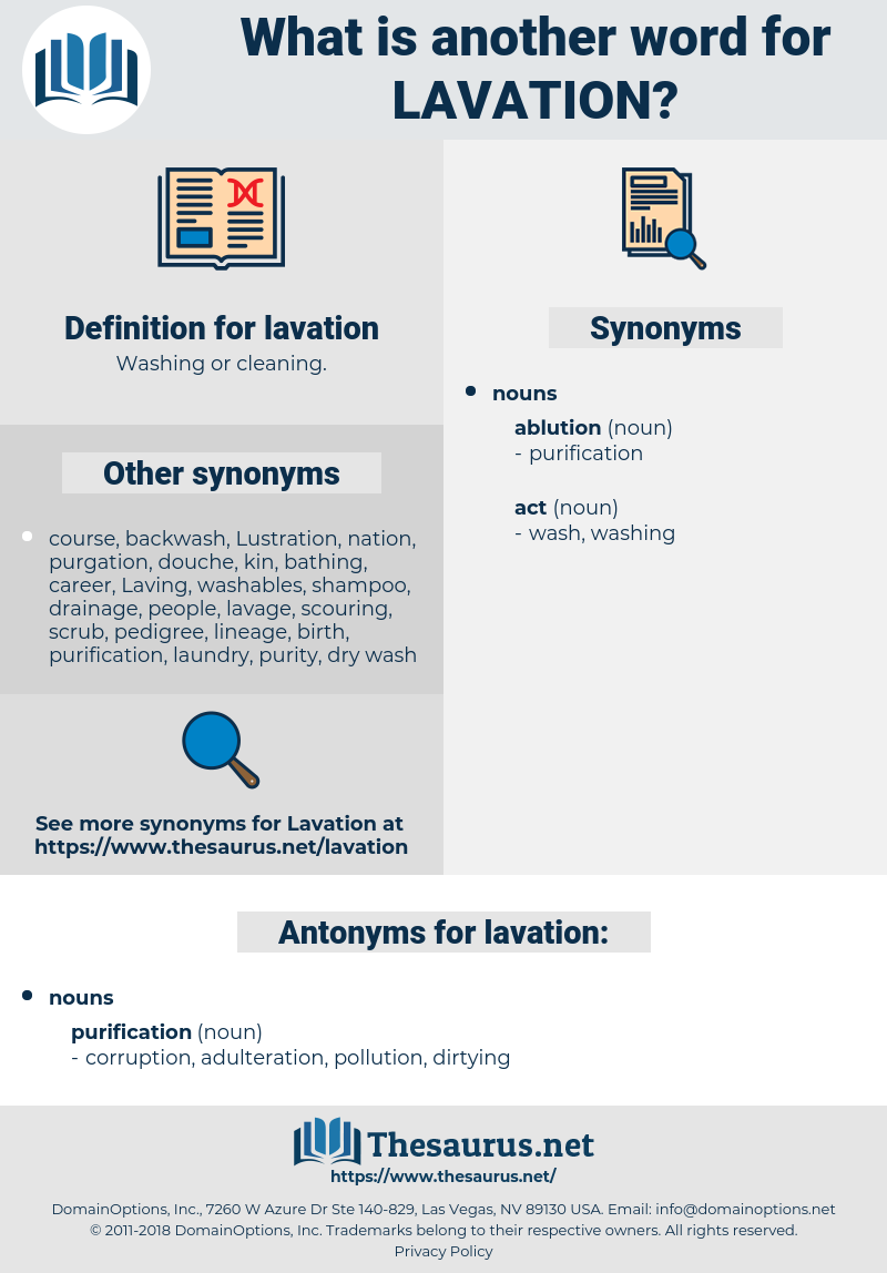 lavation, synonym lavation, another word for lavation, words like lavation, thesaurus lavation