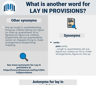 lay in provisions, synonym lay in provisions, another word for lay in provisions, words like lay in provisions, thesaurus lay in provisions