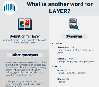 layer, synonym layer, another word for layer, words like layer, thesaurus layer