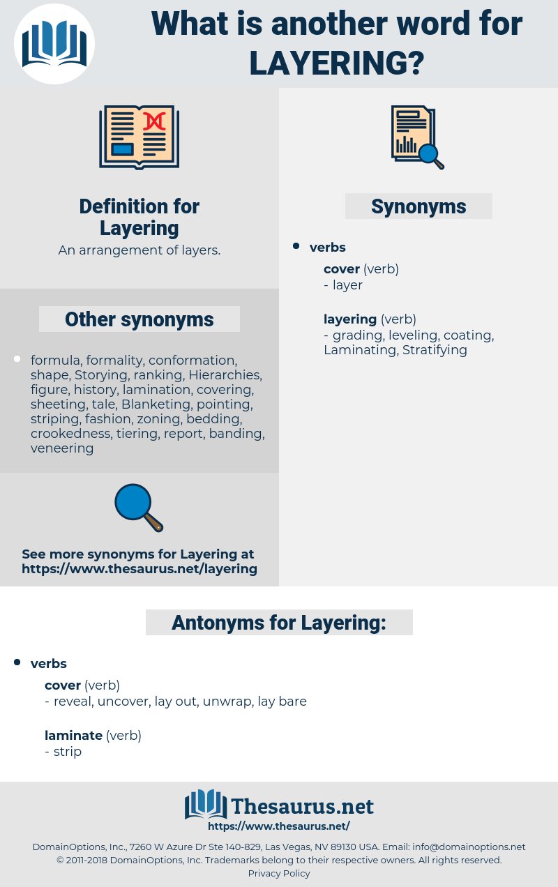 Layering, synonym Layering, another word for Layering, words like Layering, thesaurus Layering