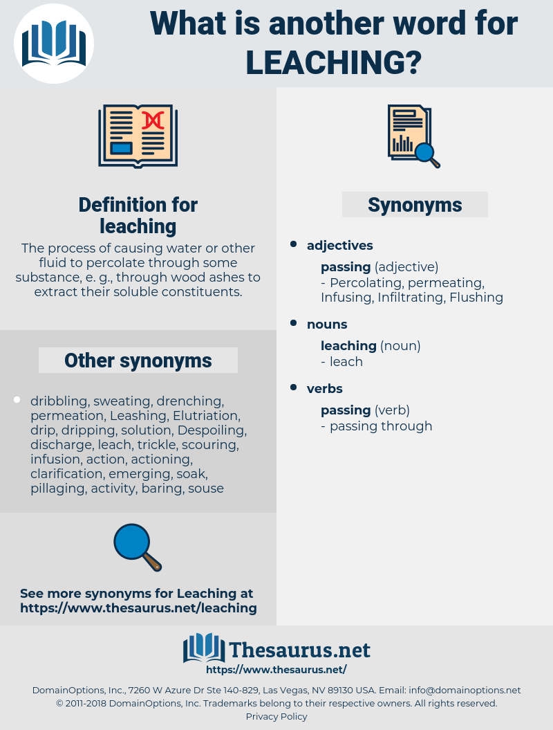 leaching, synonym leaching, another word for leaching, words like leaching, thesaurus leaching