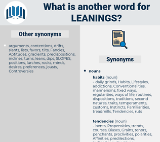 leanings, synonym leanings, another word for leanings, words like leanings, thesaurus leanings