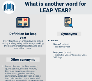 leap year, synonym leap year, another word for leap year, words like leap year, thesaurus leap year