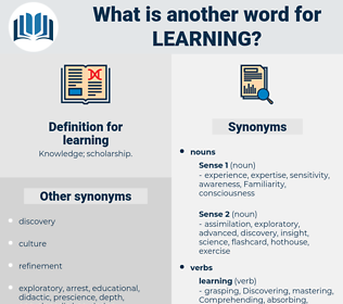 learning, synonym learning, another word for learning, words like learning, thesaurus learning