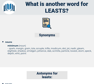 leasts, synonym leasts, another word for leasts, words like leasts, thesaurus leasts
